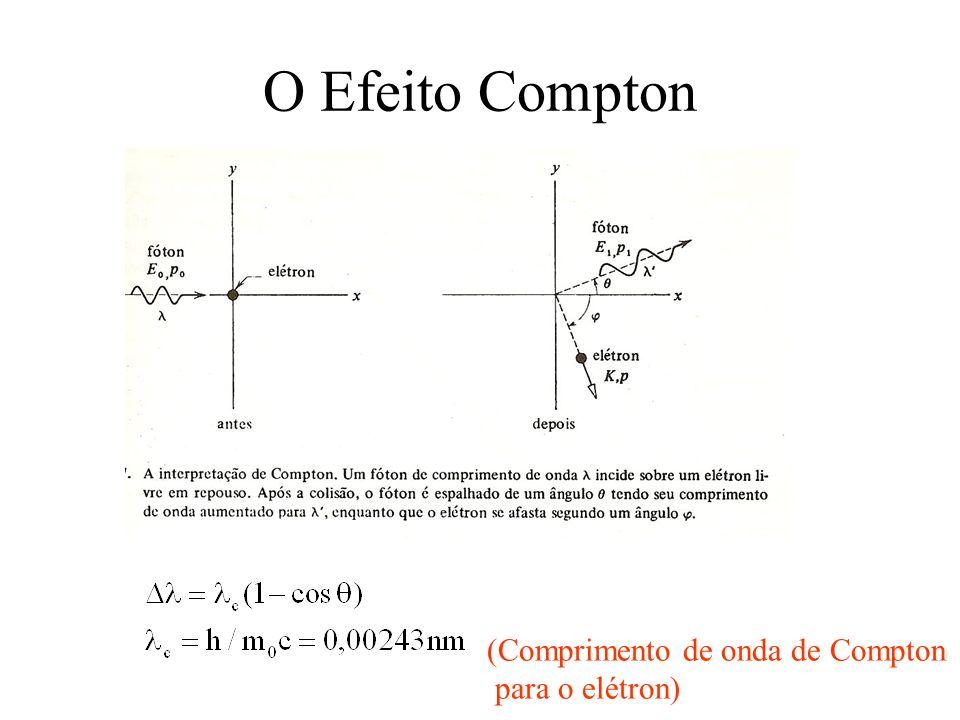 O Efeito Compton (Comprimento de onda de Compton para o elétron)