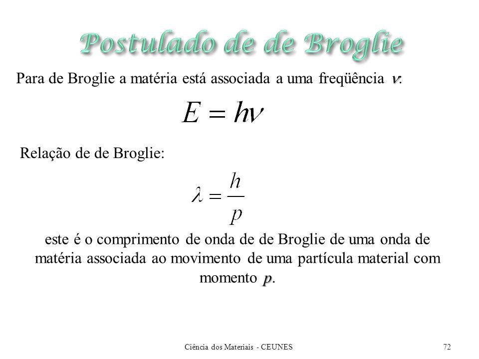 Ciência dos Materiais - CEUNES72 Para de Broglie a matéria está associada a uma freqüência : Relação de de Broglie: p este é o comprimento de onda de