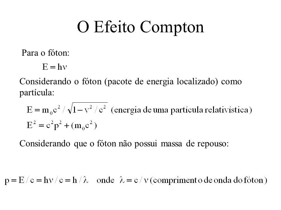 O Efeito Compton Para o fóton: Considerando o fóton (pacote de energia localizado) como partícula: Considerando que o fóton não possui massa de repous