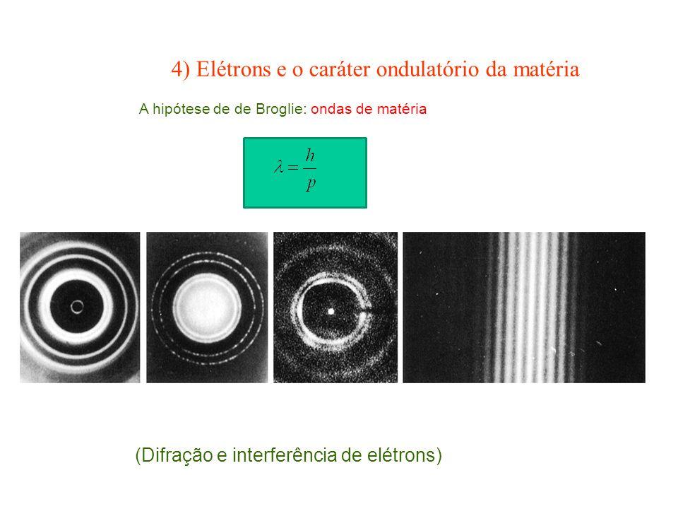 4) Elétrons e o caráter ondulatório da matéria A hipótese de de Broglie: ondas de matéria (Difração e interferência de elétrons)