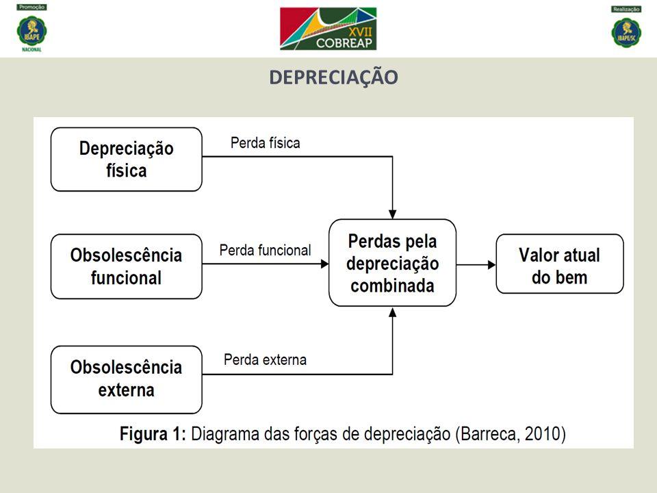 COMPARAÇÃO DOS DIVERSOS MÉTODOS