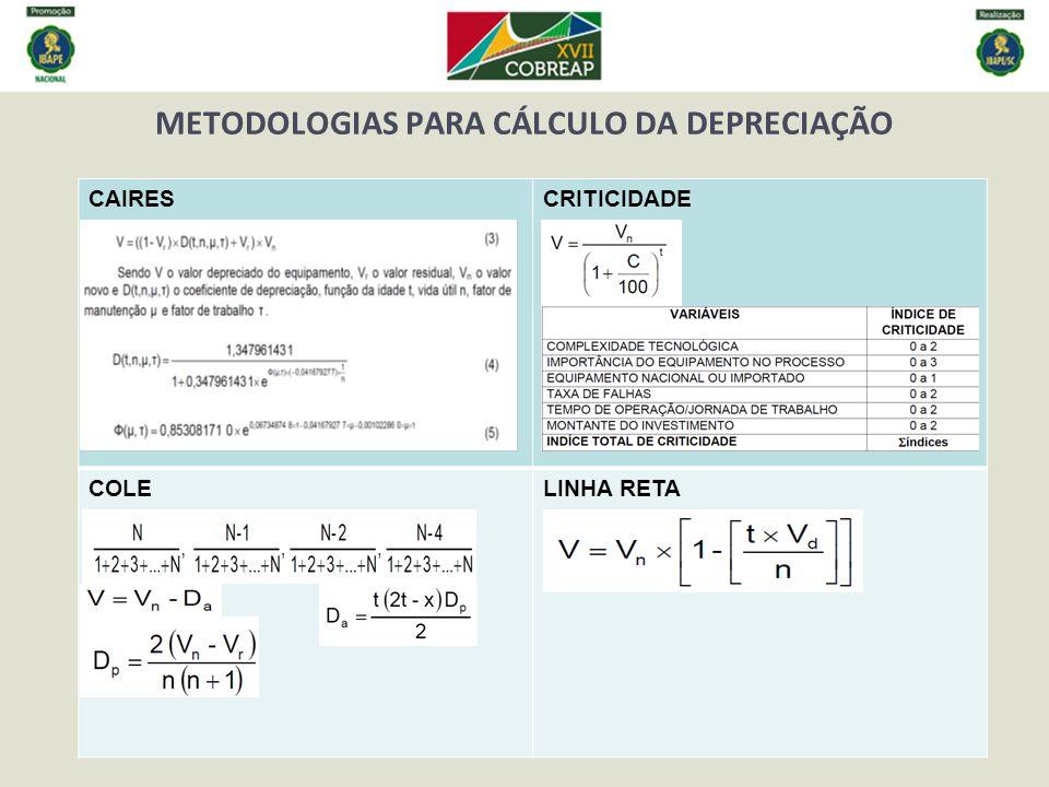 METODOLOGIAS PARA CÁLCULO DA DEPRECIAÇÃO CAIRESCRITICIDADE COLELINHA RETA