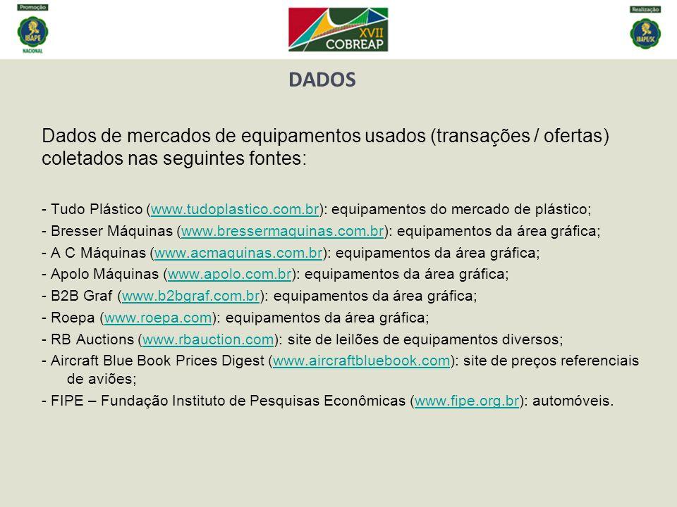 DADOS Dados de mercados de equipamentos usados (transações / ofertas) coletados nas seguintes fontes: - Tudo Plástico (www.tudoplastico.com.br): equip