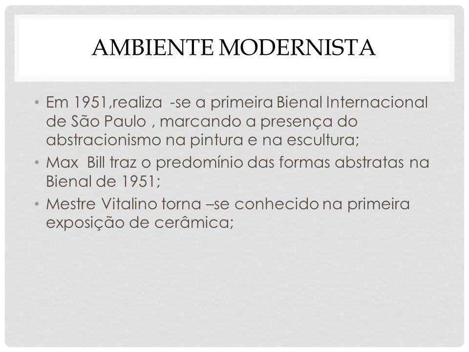 AMBIENTE MODERNISTA Em 1951,realiza -se a primeira Bienal Internacional de São Paulo, marcando a presença do abstracionismo na pintura e na escultura;