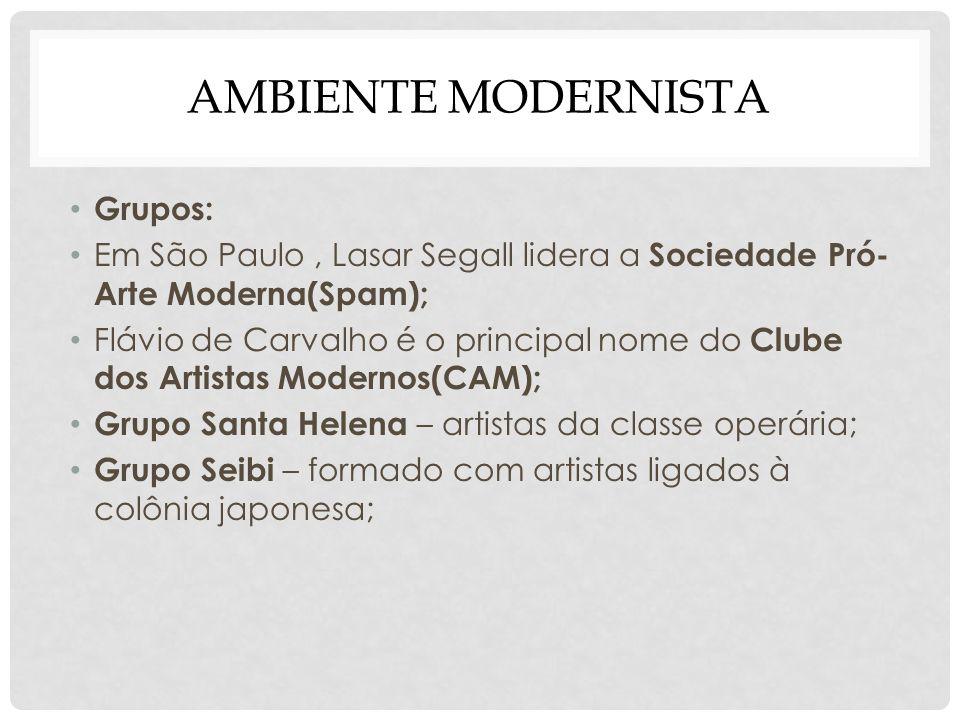 AMBIENTE MODERNISTA Grupos: Em São Paulo, Lasar Segall lidera a Sociedade Pró- Arte Moderna(Spam); Flávio de Carvalho é o principal nome do Clube dos