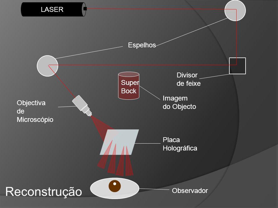 Super Bock LASER Espelhos Divisor de feixe Objectiva de Microscópio Placa Holográfica Imagem do Objecto Observador Reconstrução