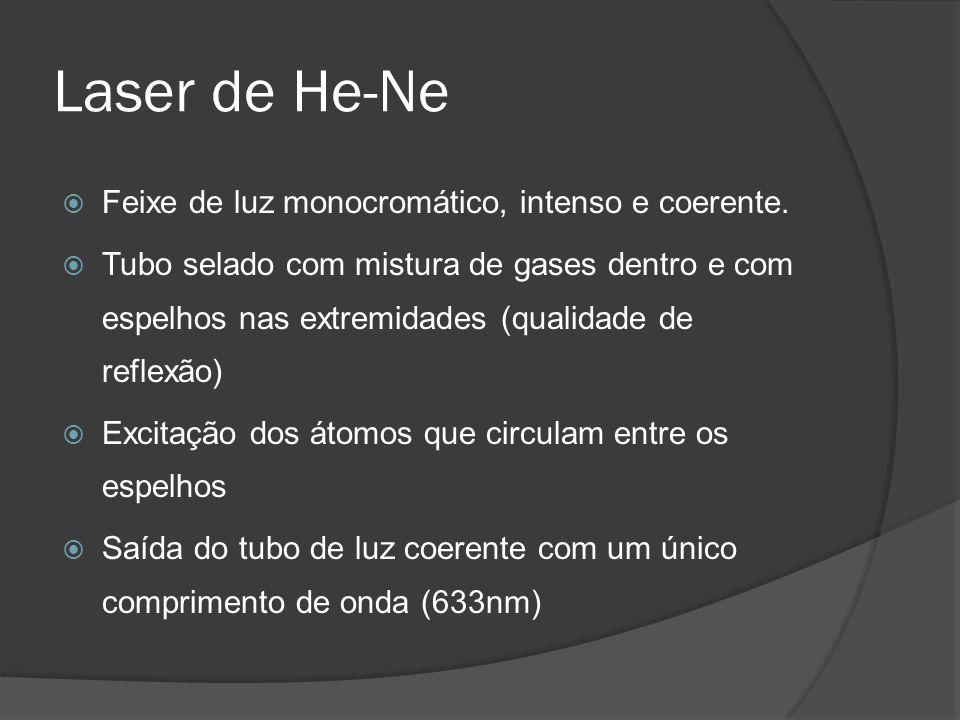 Laser de He-Ne Feixe de luz monocromático, intenso e coerente. Tubo selado com mistura de gases dentro e com espelhos nas extremidades (qualidade de r