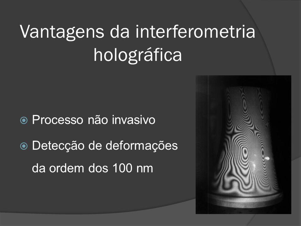 Vantagens da interferometria holográfica Processo não invasivo Detecção de deformações da ordem dos 100 nm