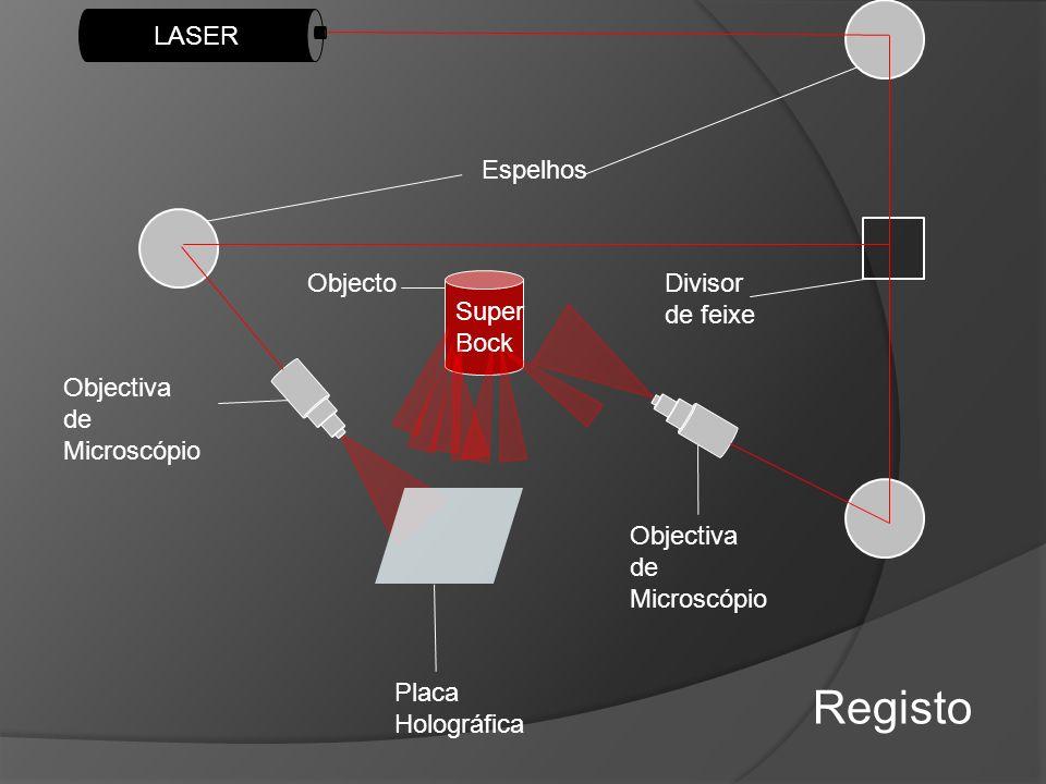 Super Bock LASER Espelhos Divisor de feixe Placa Holográfica Objectiva de Microscópio Objecto Registo