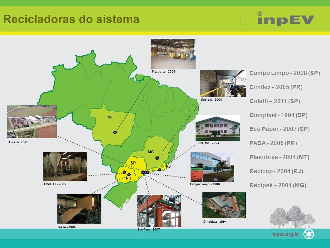 Eco Paper 2007 Campo Limpo - 2008 (SP) Cimflex - 2005 (PR) Coletti – 2011 (SP) Dinoplast - 1994 (SP) Eco Paper - 2007 (SP) PASA - 2006 (PR) Plastibras