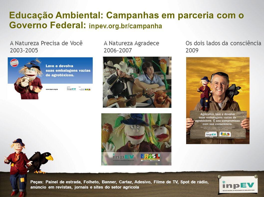 Peças: Painel de estrada, Folheto, Banner, Cartaz, Adesivo, Filme de TV, Spot de rádio, anúncio em revistas, jornais e sites do setor agrícola A Natur