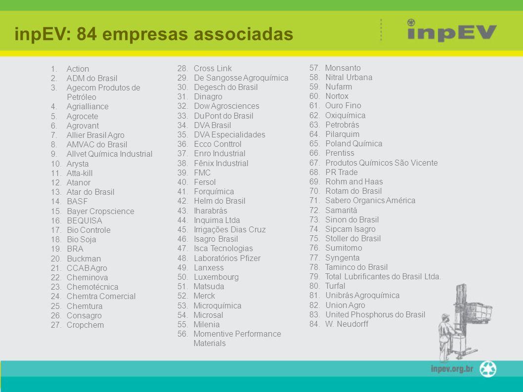 inpEV: 84 empresas associadas 1.Action 2.ADM do Brasil 3.Agecom Produtos de Petróleo 4.Agrialliance 5.Agrocete 6.Agrovant 7.Allier Brasil Agro 8.AMVAC