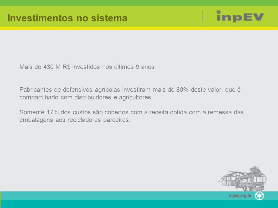 Mais de 430 M R$ investidos nos últimos 9 anos Fabricantes de defensivos agrícolas investiram mais de 80% deste valor, que é compartilhado com distrib
