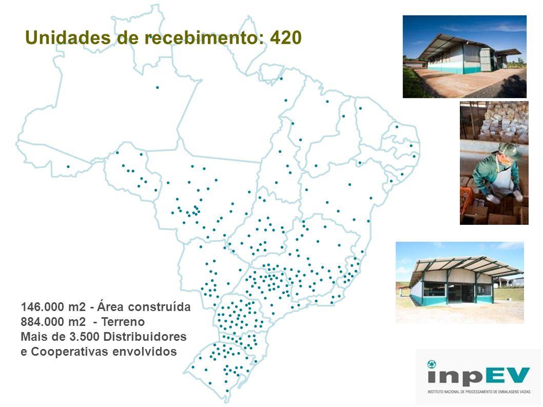 Unidades de recebimento: 420 146.000 m2 - Área construída 884.000 m2 - Terreno Mais de 3.500 Distribuidores e Cooperativas envolvidos