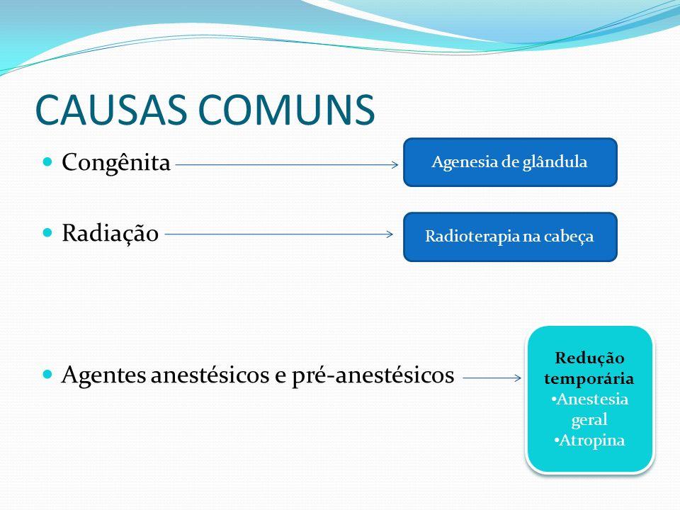 CAUSAS COMUNS Congênita Radiação Agentes anestésicos e pré-anestésicos Agenesia de glândula Radioterapia na cabeça Redução temporária Anestesia geral