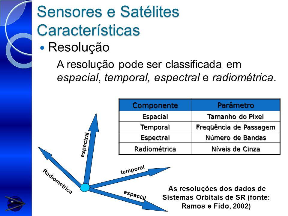 Resolução A resolução pode ser classificada em espacial, temporal, espectral e radiométrica. Componente Parâmetro Espacial Tamanho do Pixel Temporal F