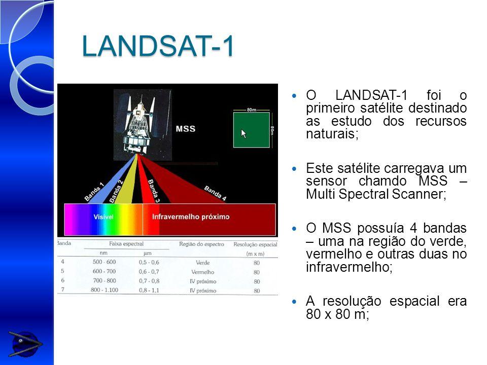 LANDSAT-1 O LANDSAT-1 foi o primeiro satélite destinado as estudo dos recursos naturais; Este satélite carregava um sensor chamdo MSS – Multi Spectral
