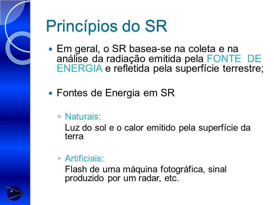 Princípios do SR Em geral, o SR basea-se na coleta e na análise da radiação emitida pela FONTE DE ENERGIA e refletida pela superfície terrestre; Fonte