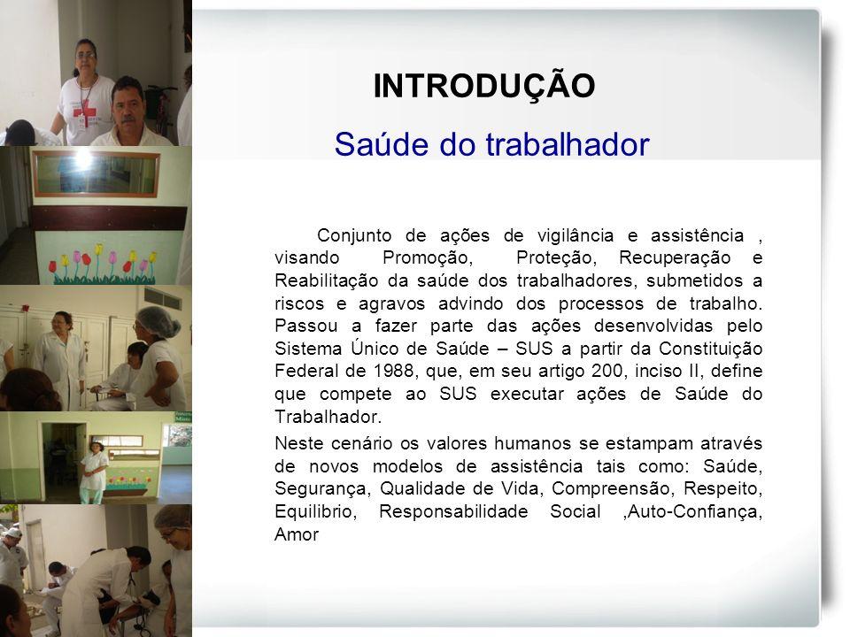 INTRODUÇÃO Saúde do trabalhador Conjunto de ações de vigilância e assistência, visando Promoção, Proteção, Recuperação e Reabilitação da saúde dos tra