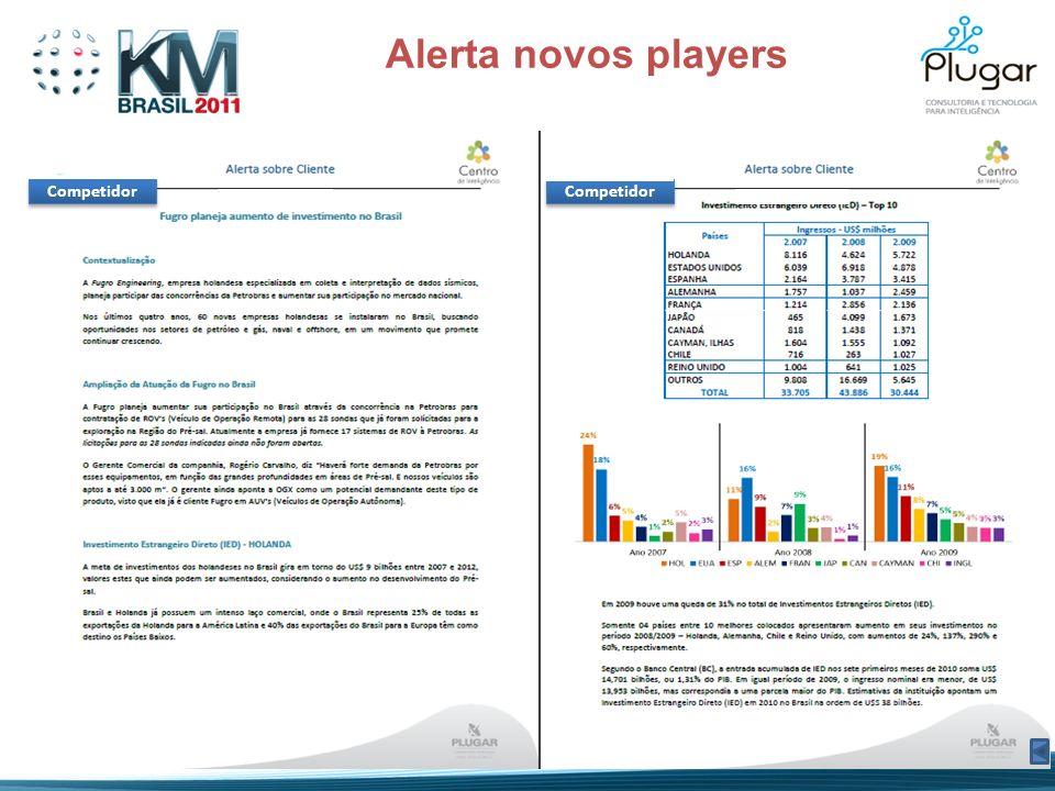 Alerta novos players Competidor