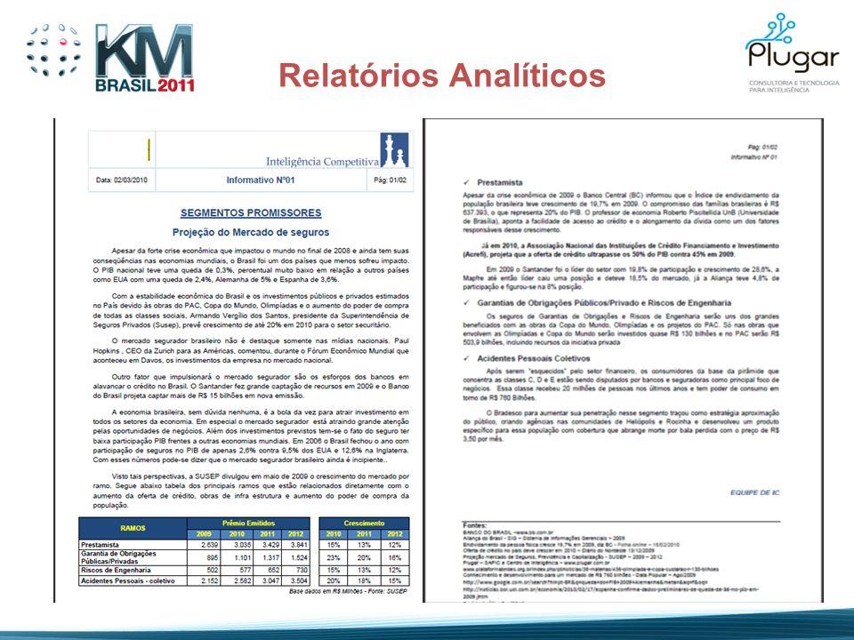 Relatórios Analíticos