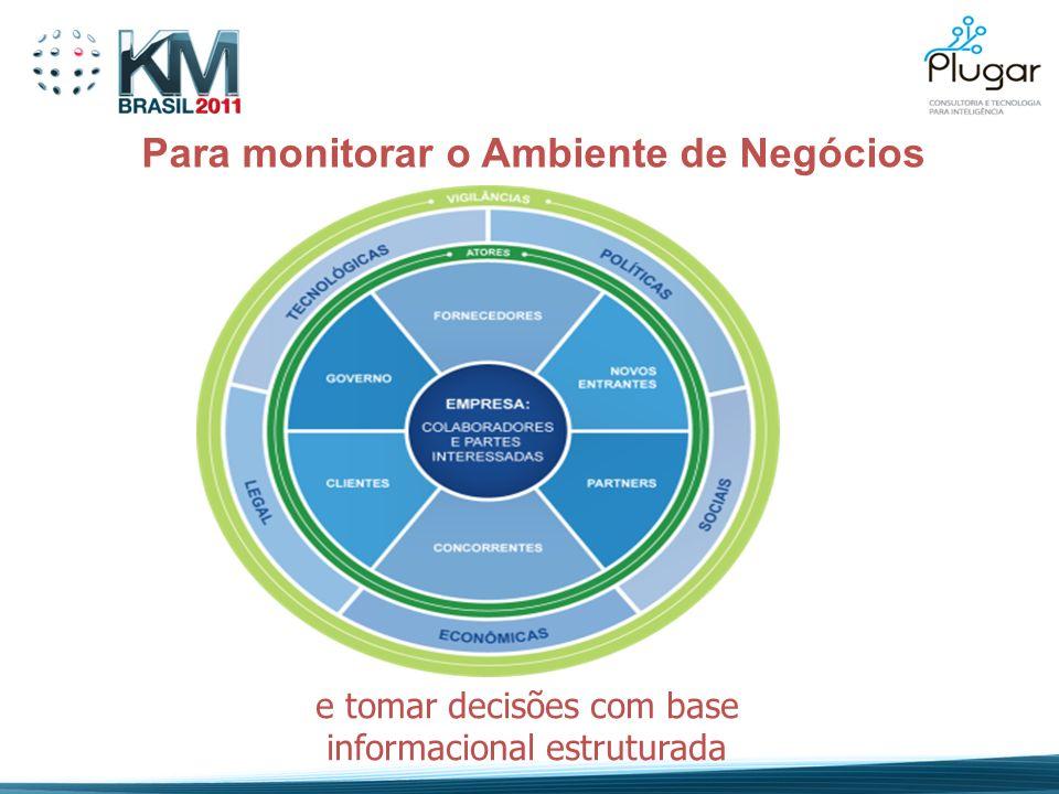 Para monitorar o Ambiente de Negócios e tomar decisões com base informacional estruturada