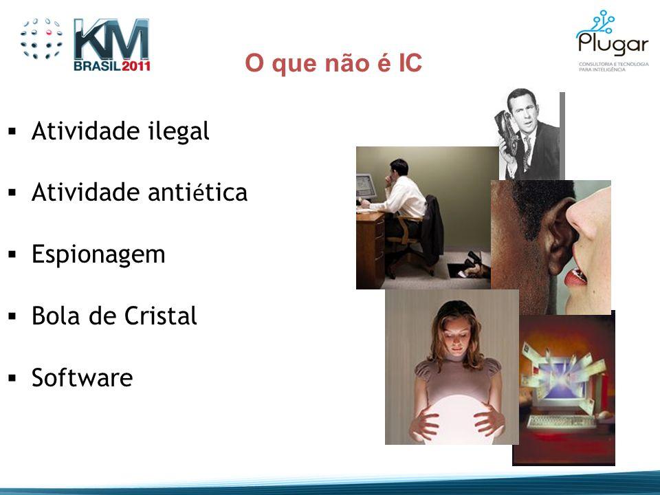 O que não é IC Atividade ilegal Atividade anti é tica Espionagem Bola de Cristal Software