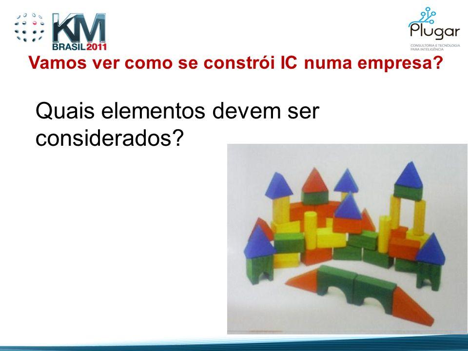 Vamos ver como se constrói IC numa empresa? Quais elementos devem ser considerados?