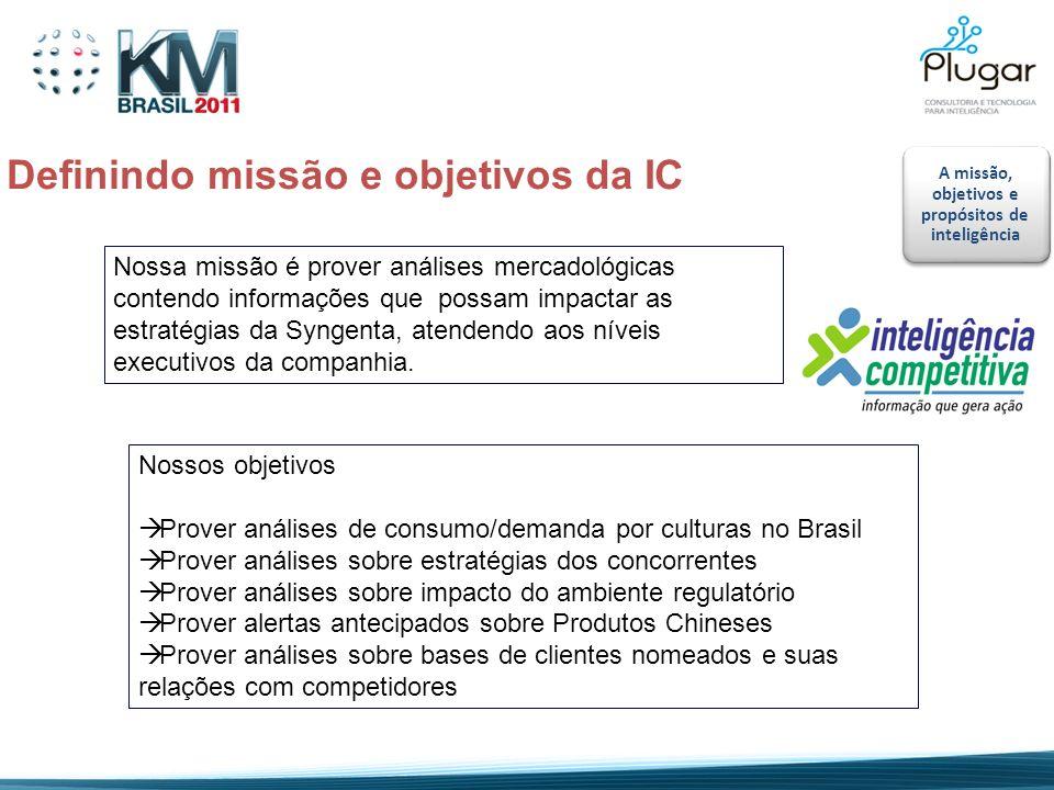 Definindo missão e objetivos da IC Nossa missão é prover análises mercadológicas contendo informações que possam impactar as estratégias da Syngenta,