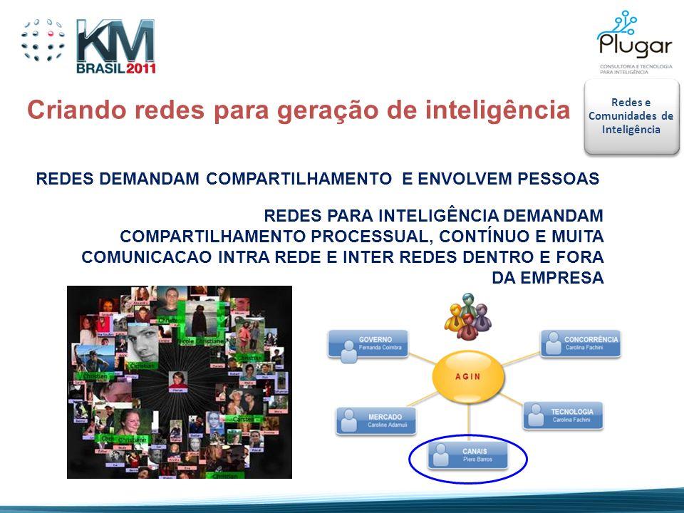 Criando redes para geração de inteligência REDES PARA INTELIGÊNCIA DEMANDAM COMPARTILHAMENTO PROCESSUAL, CONTÍNUO E MUITA COMUNICACAO INTRA REDE E INT