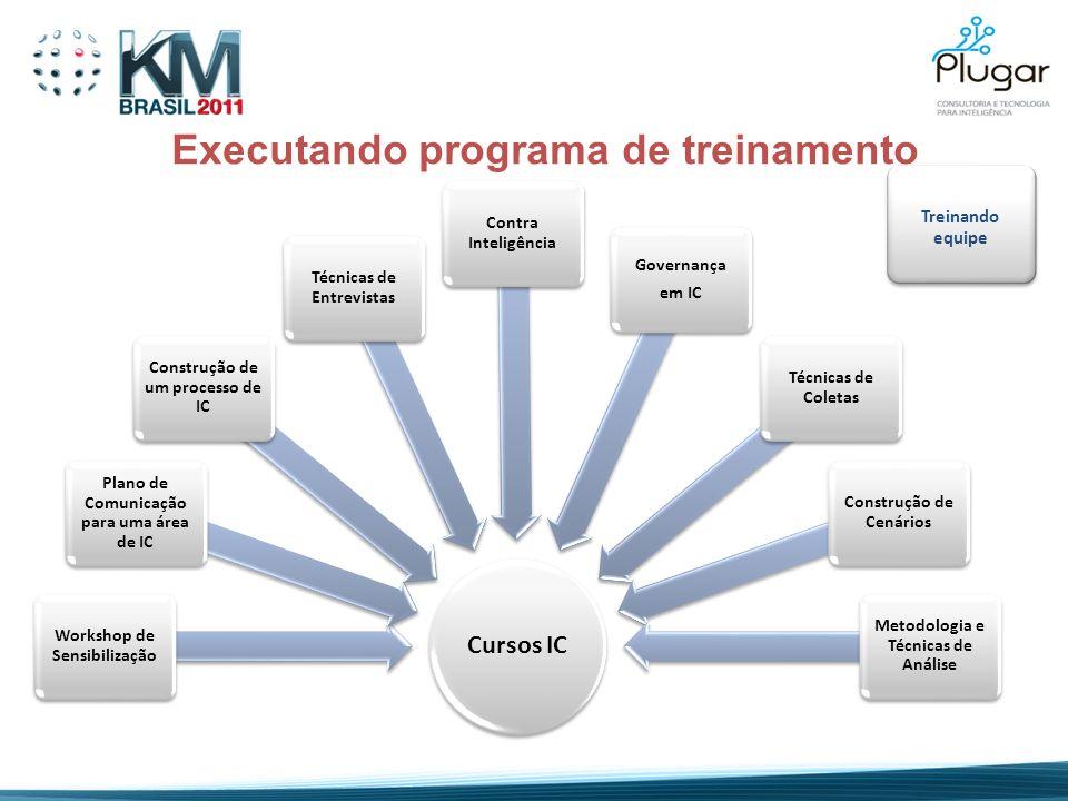 Cursos IC Workshop de Sensibilização Plano de Comunicação para uma área de IC Construção de um processo de IC Técnicas de Entrevistas Contra Inteligên
