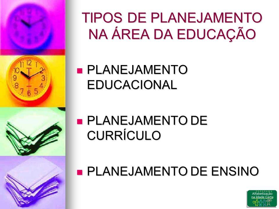 TIPOS DE PLANEJAMENTO NA ÁREA DA EDUCAÇÃO PLANEJAMENTO EDUCACIONAL PLANEJAMENTO EDUCACIONAL PLANEJAMENTO DE CURRÍCULO PLANEJAMENTO DE CURRÍCULO PLANEJAMENTO DE ENSINO PLANEJAMENTO DE ENSINO