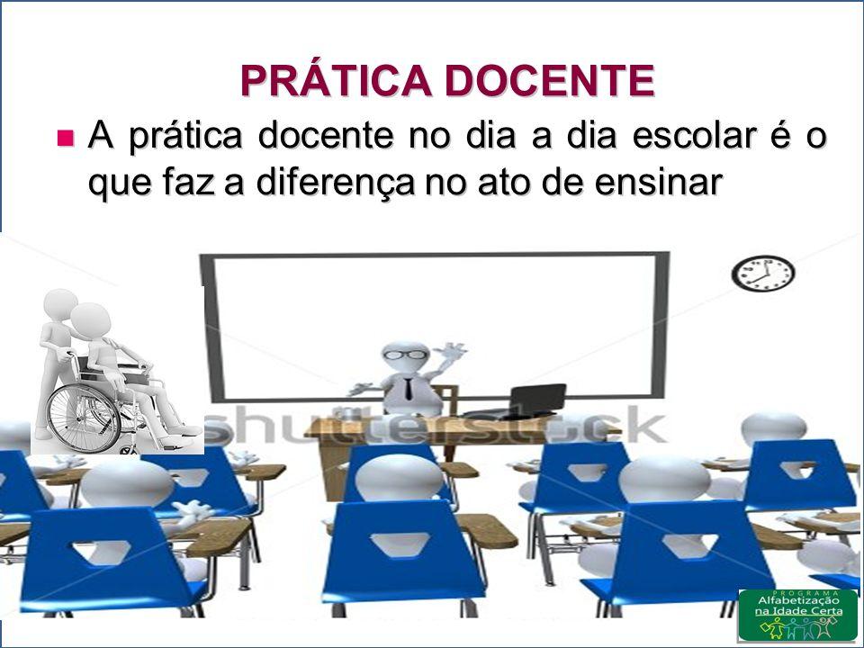 PRÁTICA DOCENTE A prática docente no dia a dia escolar é o que faz a diferença no ato de ensinar A prática docente no dia a dia escolar é o que faz a diferença no ato de ensinar