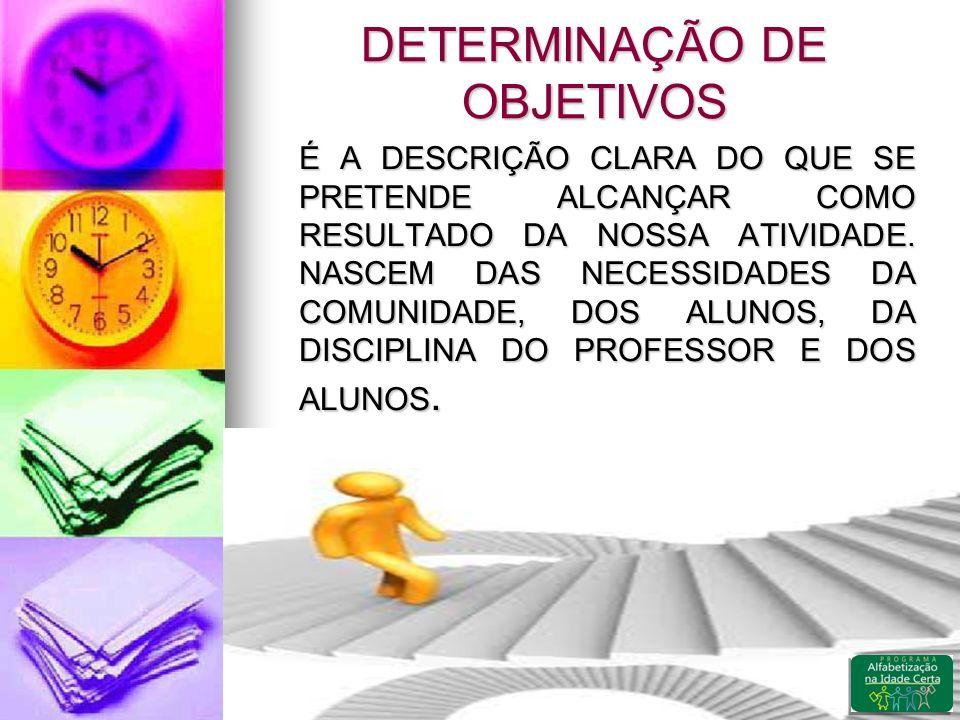 DETERMINAÇÃO DE OBJETIVOS É A DESCRIÇÃO CLARA DO QUE SE PRETENDE ALCANÇAR COMO RESULTADO DA NOSSA ATIVIDADE.