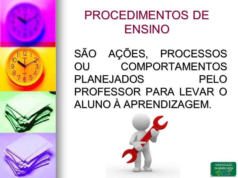 PROCEDIMENTOS DE ENSINO SÃO AÇÕES, PROCESSOS OU COMPORTAMENTOS PLANEJADOS PELO PROFESSOR PARA LEVAR O ALUNO À APRENDIZAGEM.