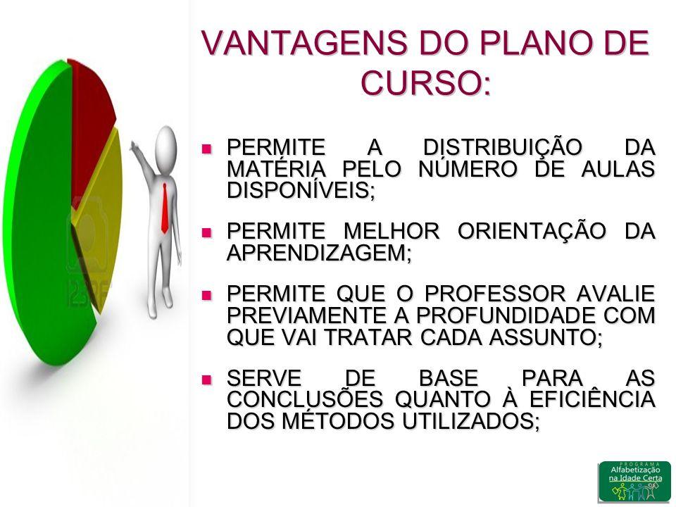 VANTAGENS DO PLANO DE CURSO: PERMITE A DISTRIBUIÇÃO DA MATÉRIA PELO NÚMERO DE AULAS DISPONÍVEIS; PERMITE A DISTRIBUIÇÃO DA MATÉRIA PELO NÚMERO DE AULAS DISPONÍVEIS; PERMITE MELHOR ORIENTAÇÃO DA APRENDIZAGEM; PERMITE MELHOR ORIENTAÇÃO DA APRENDIZAGEM; PERMITE QUE O PROFESSOR AVALIE PREVIAMENTE A PROFUNDIDADE COM QUE VAI TRATAR CADA ASSUNTO; PERMITE QUE O PROFESSOR AVALIE PREVIAMENTE A PROFUNDIDADE COM QUE VAI TRATAR CADA ASSUNTO; SERVE DE BASE PARA AS CONCLUSÕES QUANTO À EFICIÊNCIA DOS MÉTODOS UTILIZADOS; SERVE DE BASE PARA AS CONCLUSÕES QUANTO À EFICIÊNCIA DOS MÉTODOS UTILIZADOS;