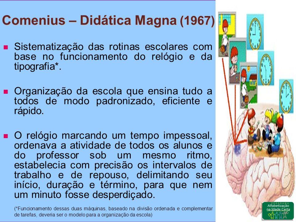 Comenius – Didática Magna (1967) Sistematização das rotinas escolares com base no funcionamento do relógio e da tipografia*.
