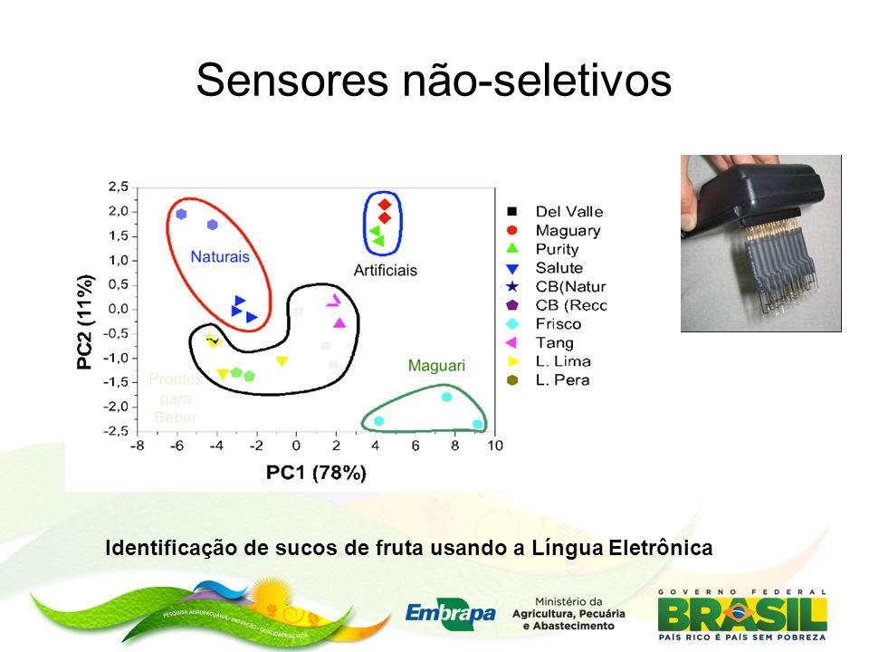 Sensores não-seletivos Identificação de sucos de fruta usando a Língua Eletrônica