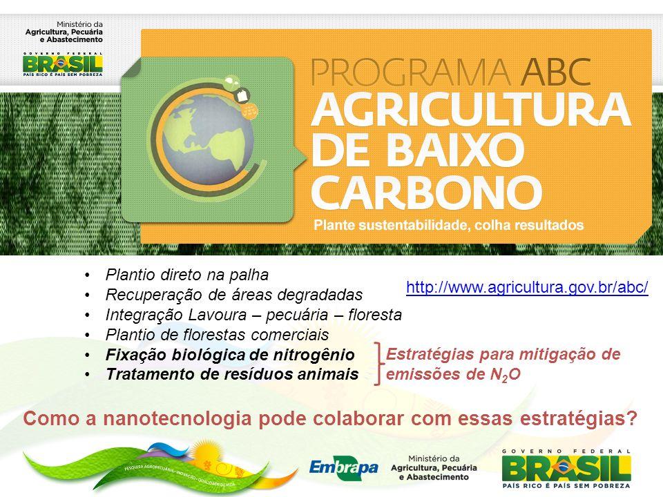 Plantio direto na palha Recuperação de áreas degradadas Integração Lavoura – pecuária – floresta Plantio de florestas comerciais Fixação biológica de