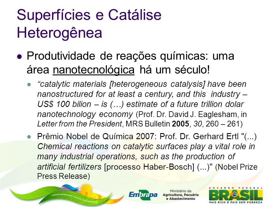Processo Haber (1910) N 2 + 3 H 2 2 NH 3 - Produção de fertilizantes e explosivos....
