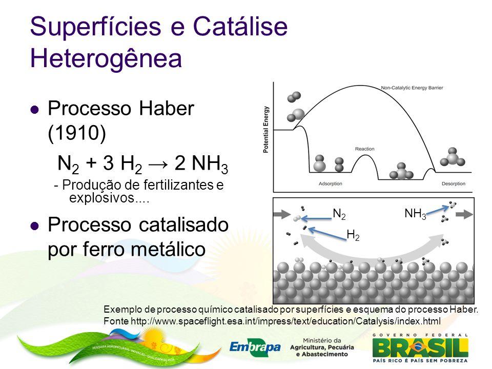 Processo Haber (1910) N 2 + 3 H 2 2 NH 3 - Produção de fertilizantes e explosivos.... Processo catalisado por ferro metálico N2N2 H2H2 NH 3 Exemplo de