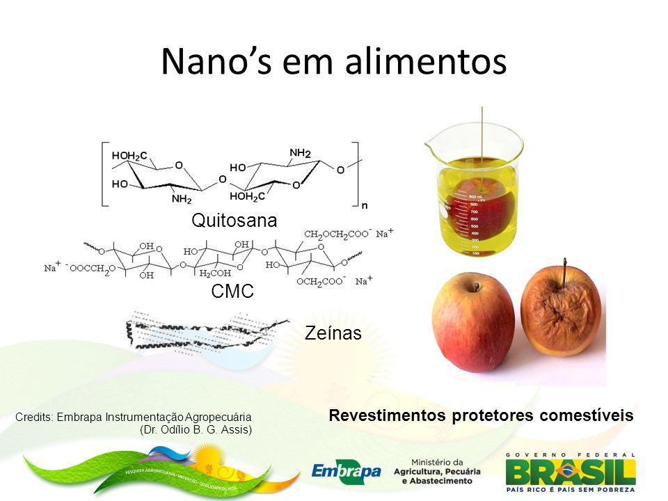 Nanos em alimentos Credits: Embrapa Instrumentação Agropecuária (Dr. Odílio B. G. Assis) Revestimentos protetores comestíveis Quitosana Zeínas CMC