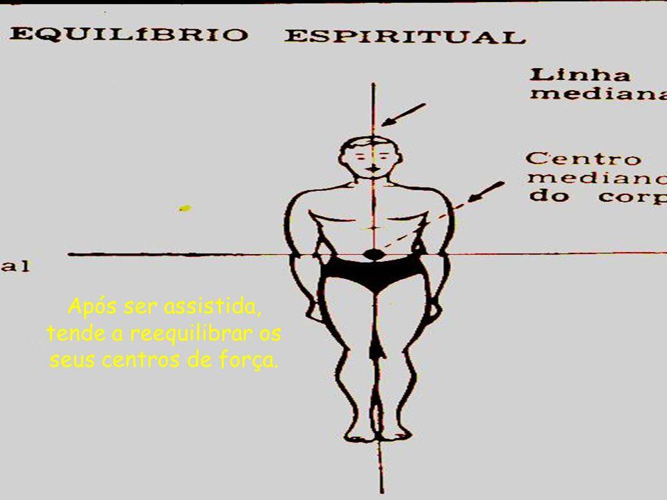 Quando uma pessoa chega a casa espírita para ser assistida, geralmente ela apresenta o seu centro de equilíbrio desarmonizado, conforme a figura.