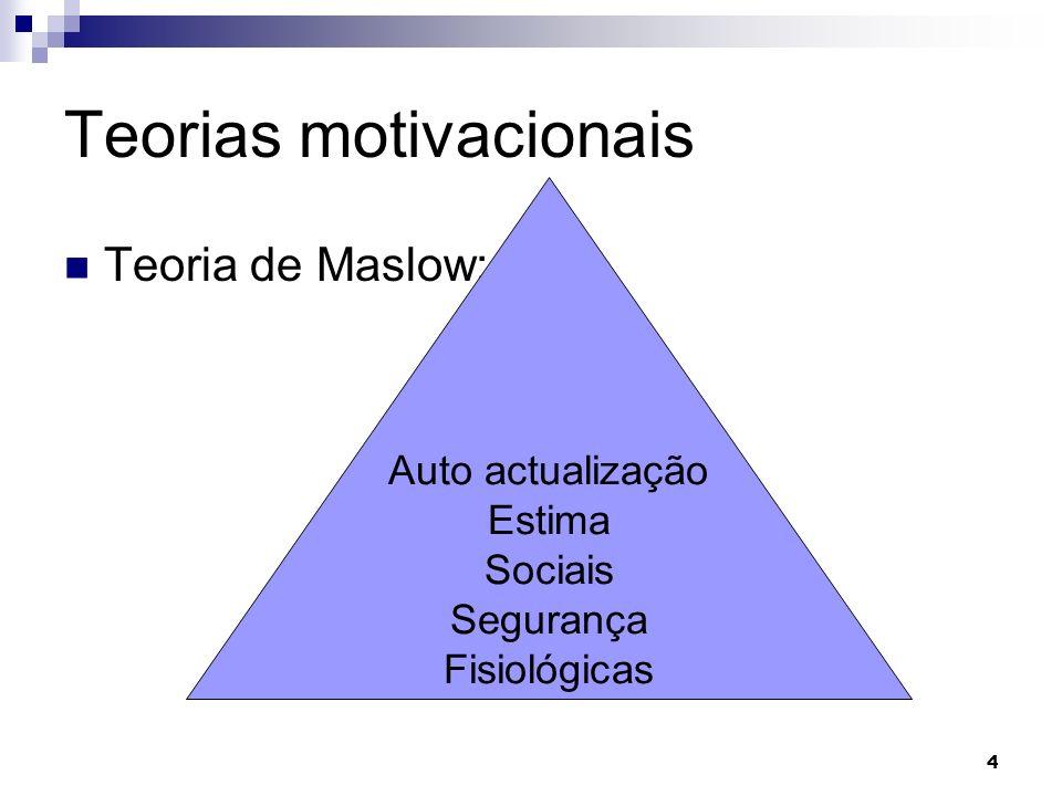 4 Teorias motivacionais Teoria de Maslow: Auto actualização Estima Sociais Segurança Fisiológicas