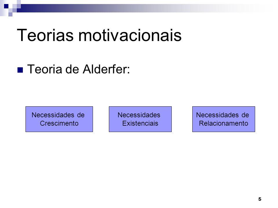 5 Teorias motivacionais Teoria de Alderfer: Necessidades de Relacionamento Necessidades Existenciais Necessidades de Crescimento