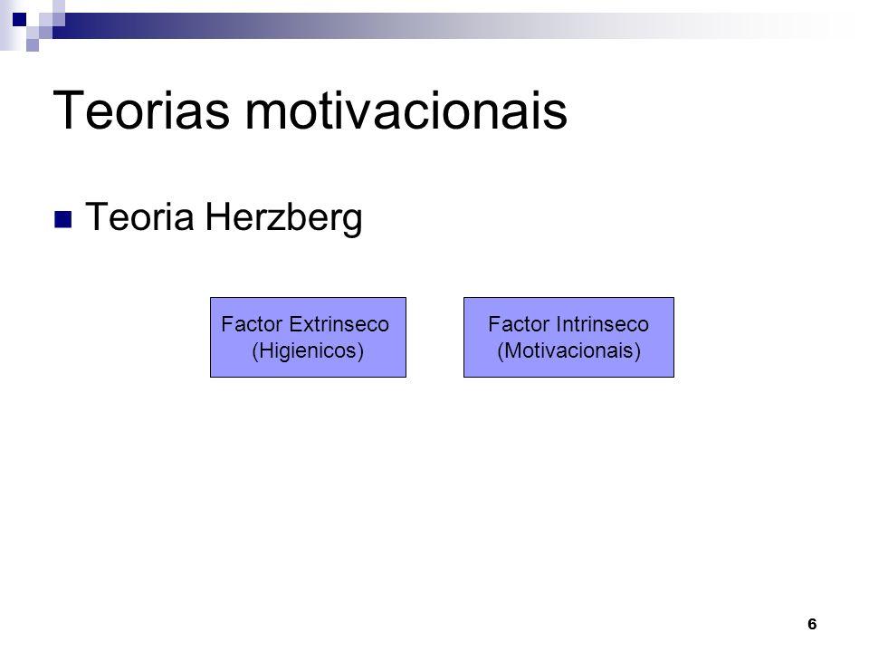 6 Teorias motivacionais Teoria Herzberg Factor Extrinseco (Higienicos) Factor Intrinseco (Motivacionais)