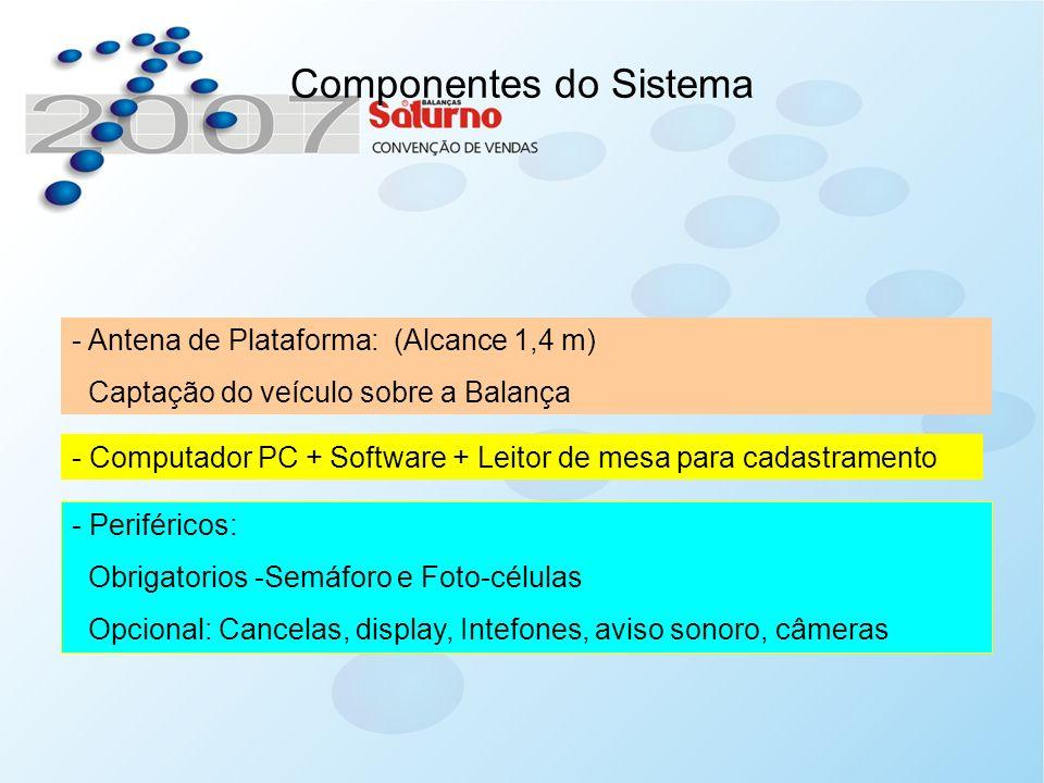 Componentes do Sistema - Antena de Plataforma: (Alcance 1,4 m) Captação do veículo sobre a Balança - Computador PC + Software + Leitor de mesa para cadastramento - Periféricos: Obrigatorios -Semáforo e Foto-células Opcional: Cancelas, display, Intefones, aviso sonoro, câmeras