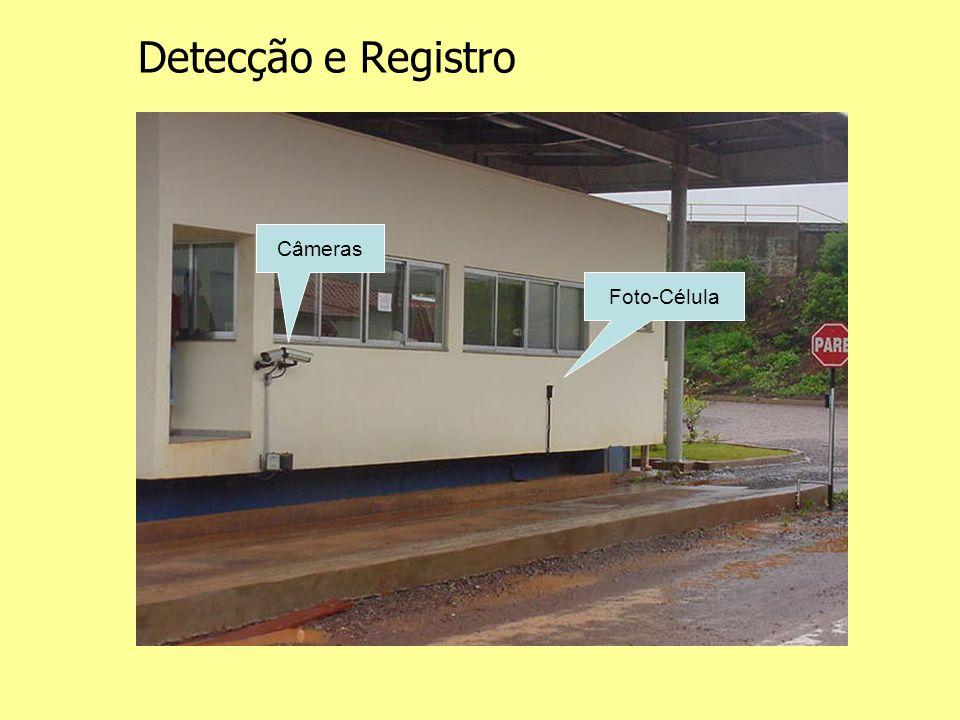 Detecção e Registro Câmeras Foto-Célula