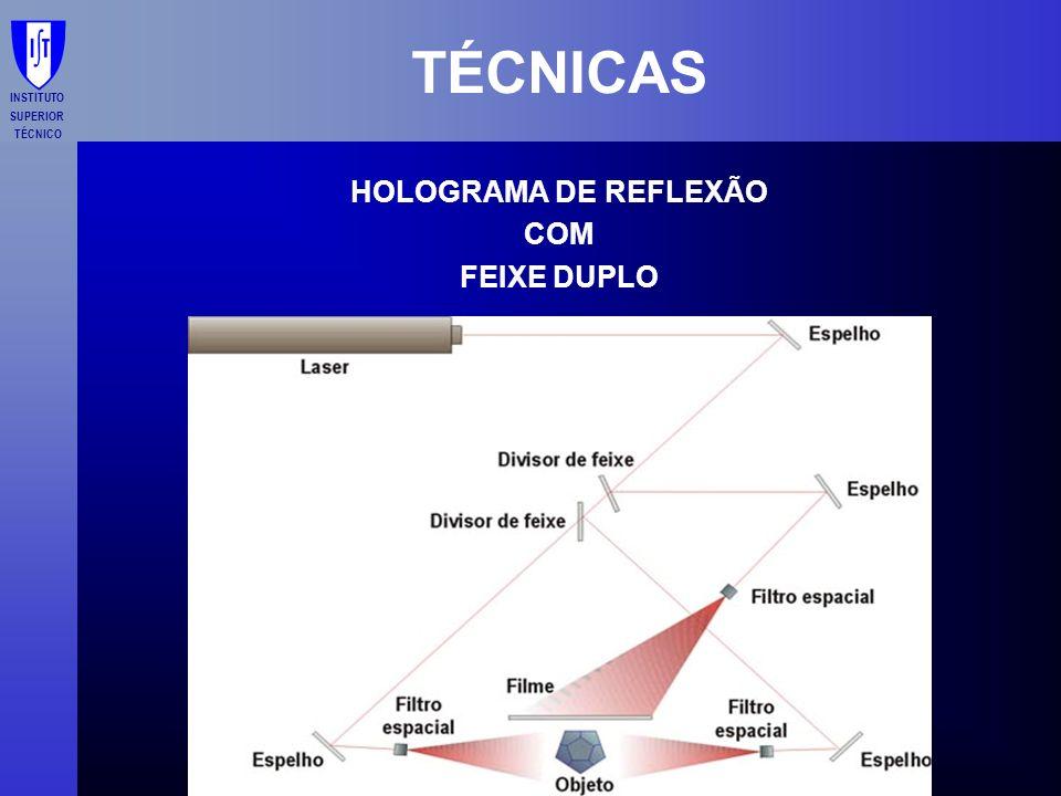 INSTITUTO SUPERIOR TÉCNICO TÉCNICAS HOLOGRAMA DE REFLEXÃO COM FEIXE DUPLO