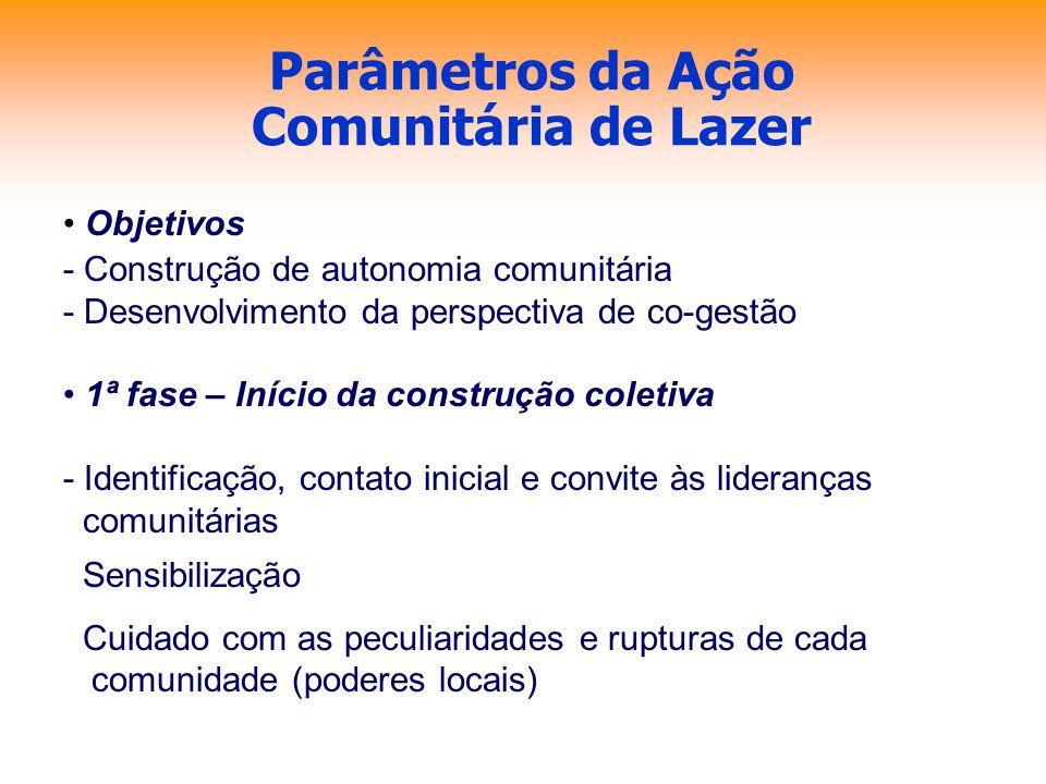 Parâmetros da Ação Comunitária de Lazer Objetivos - Construção de autonomia comunitária - Desenvolvimento da perspectiva de co-gestão 1ª fase – Início
